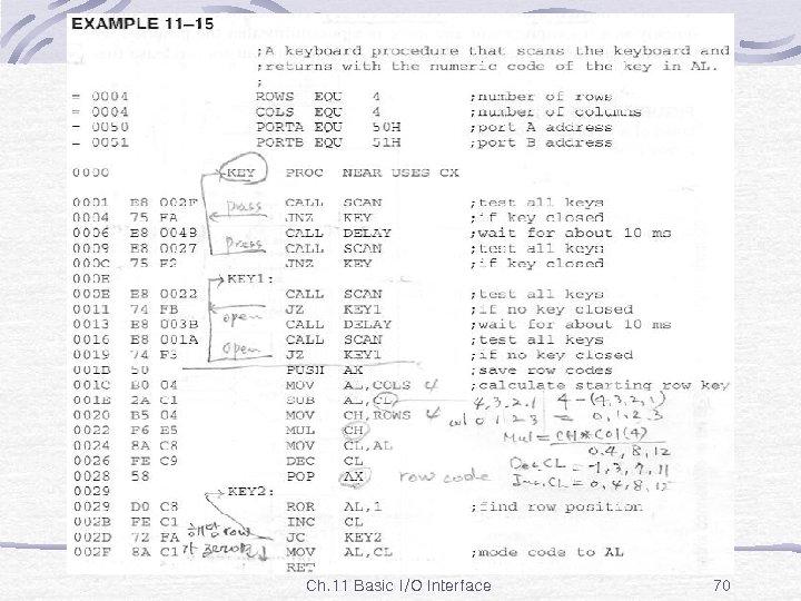 Ex. 11 -15 Ch. 11 Basic I/O Interface 70