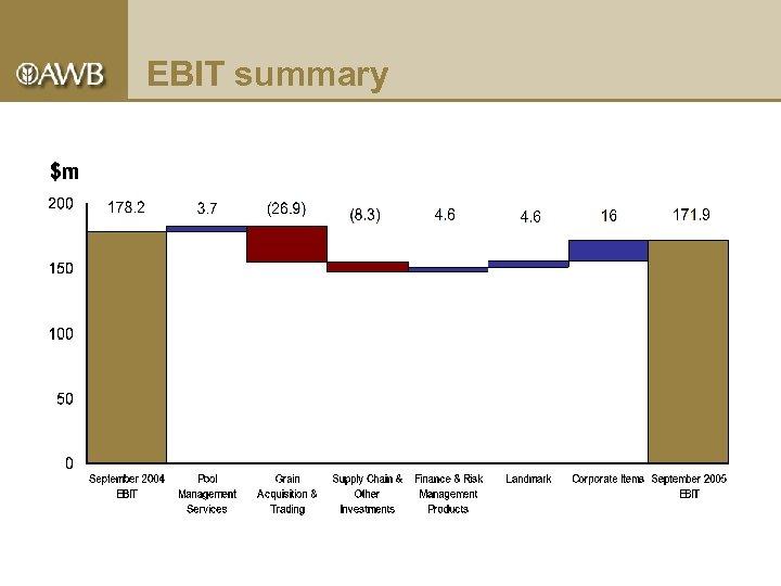 EBIT summary