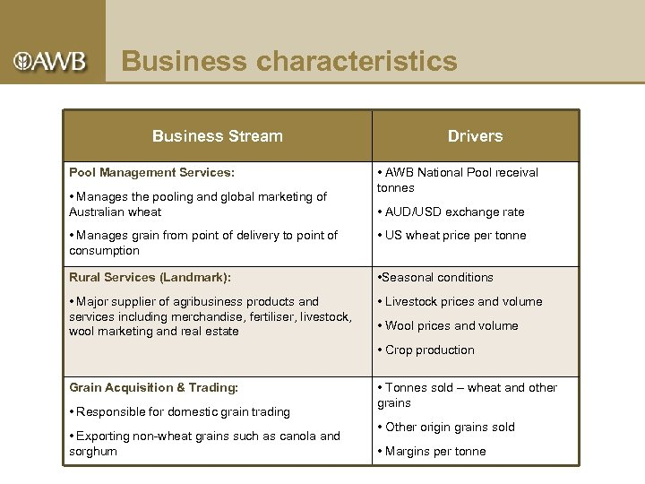Business characteristics Business Stream Pool Management Services: • Manages the pooling and global marketing