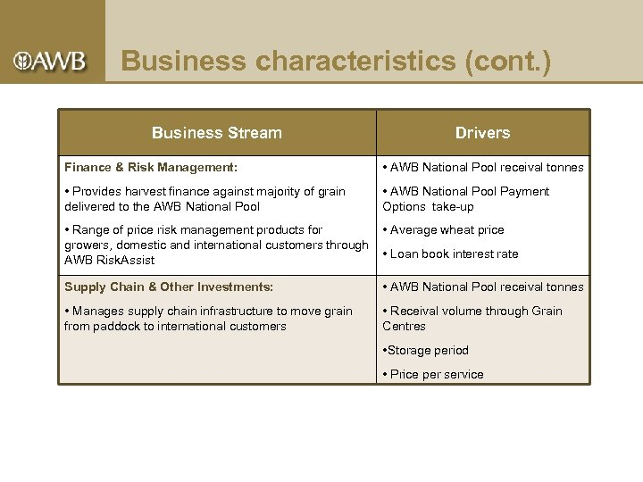 Business characteristics (cont. ) Business Stream Drivers Finance & Risk Management: • AWB National