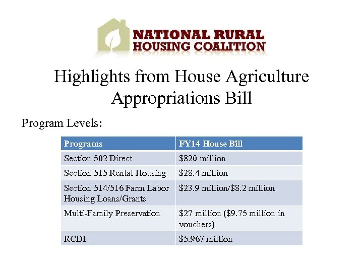 Highlights from House Agriculture Appropriations Bill Program Levels: Programs FY 14 House Bill Section