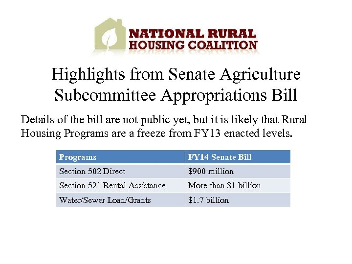 Highlights from Senate Agriculture Subcommittee Appropriations Bill Details of the bill are not public