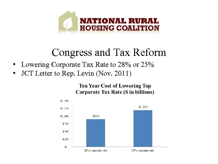 Congress and Tax Reform • Lowering Corporate Tax Rate to 28% or 25% •
