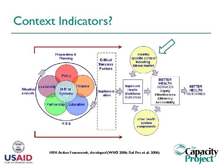 Context Indicators? HRH Action Framework, developed (WHO 2006; Dal Poz et al. 2006)