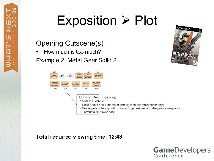 Exposition Plot Opening Cutscene(s) • How much is too much? Example 2: Metal Gear