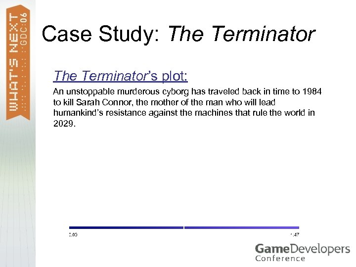 Case Study: The Terminator's plot: An unstoppable murderous cyborg has traveled back in time