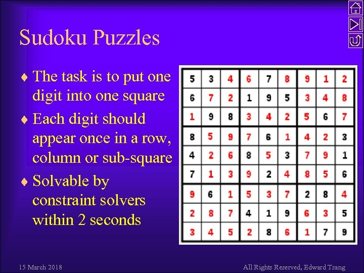 Sudoku Puzzles ¨ The task is to put one digit into one square ¨