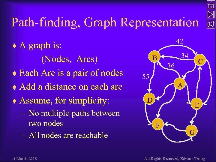 Path-finding, Graph Representation 42 ¨ A graph is: (Nodes, Arcs) ¨ Each Arc is