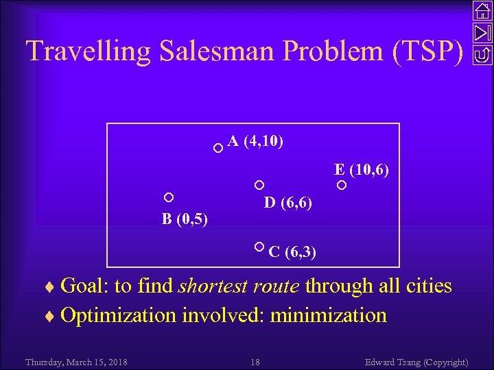 Travelling Salesman Problem (TSP) A (4, 10) E (10, 6) D (6, 6) B