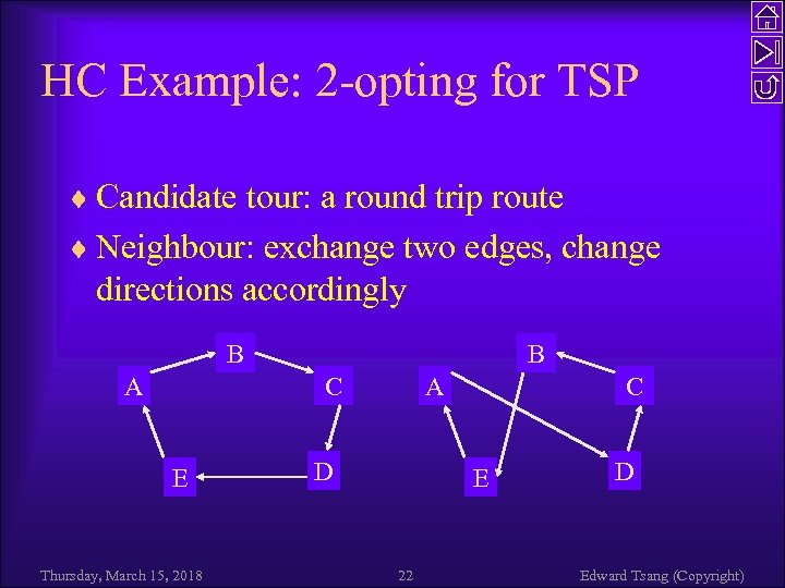HC Example: 2 -opting for TSP ¨ Candidate tour: a round trip route ¨