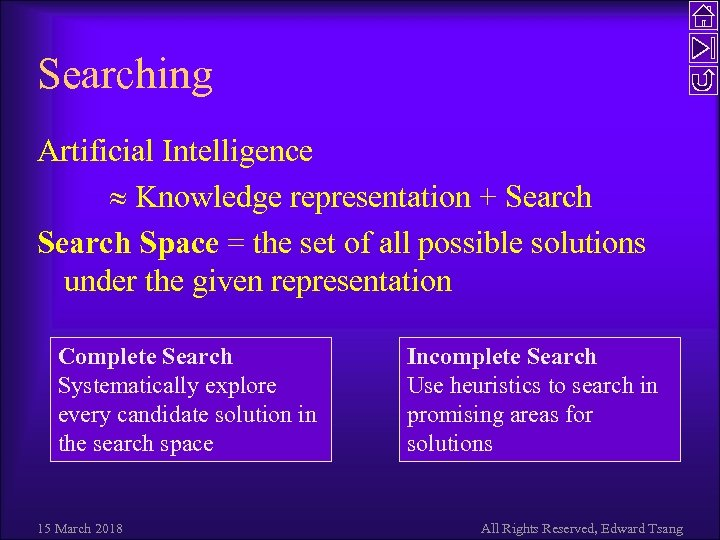 Searching Artificial Intelligence Knowledge representation + Search Space = the set of all possible