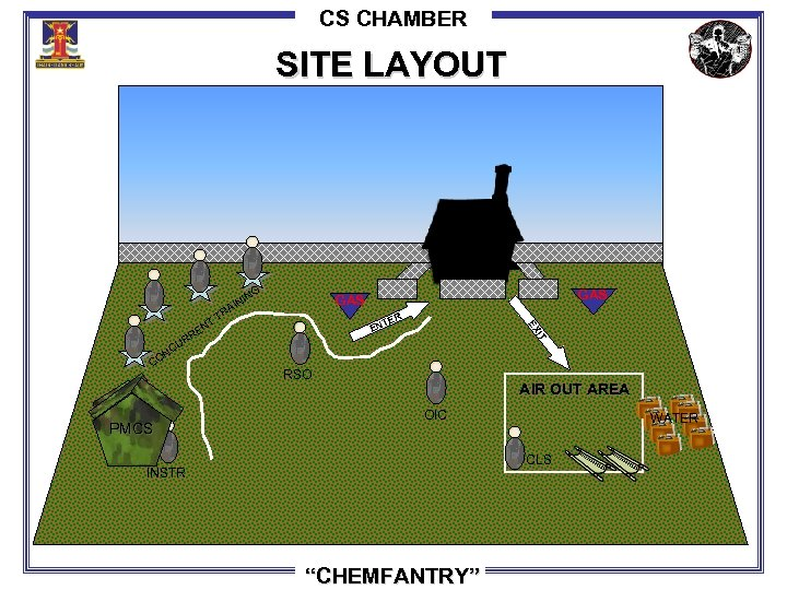 CS CHAMBER SITE LAYOUT G IN GAS R TE EN IT RE UR EX