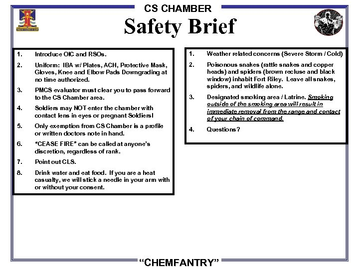 CS CHAMBER Safety Brief 1. Introduce OIC and RSOs. 1. Weather related concerns (Severe