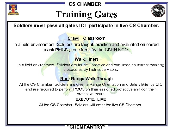 CS CHAMBER Training Gates Soldiers must pass all gates IOT participate in live CS