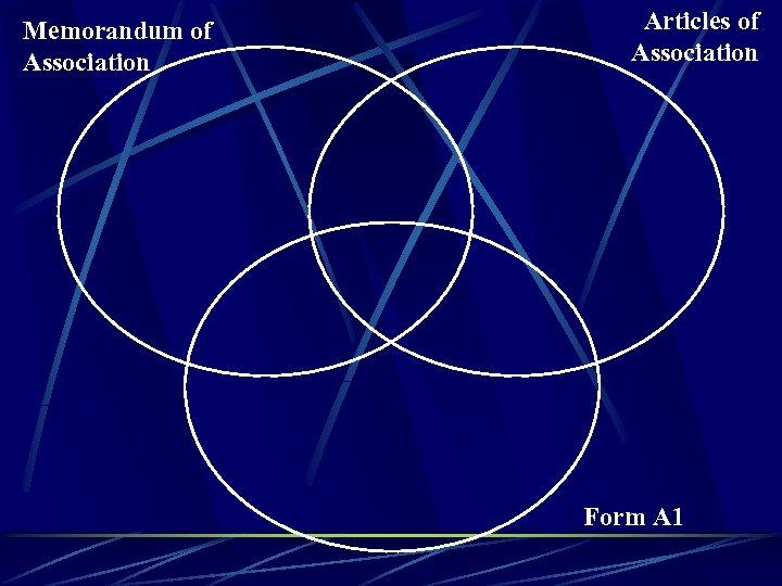 Memorandum of Association Articles of Association Form A 1
