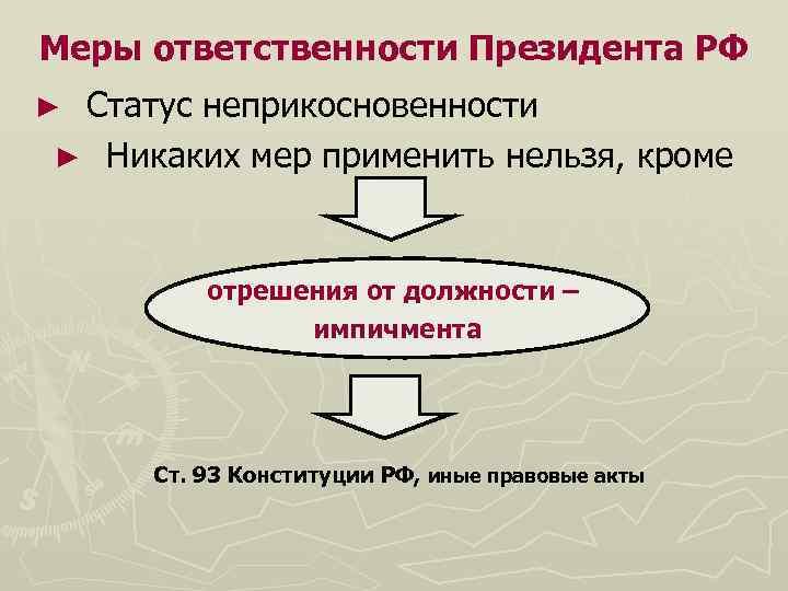 Меры ответственности Президента РФ Статус неприкосновенности ► Никаких мер применить нельзя, кроме ► отрешения