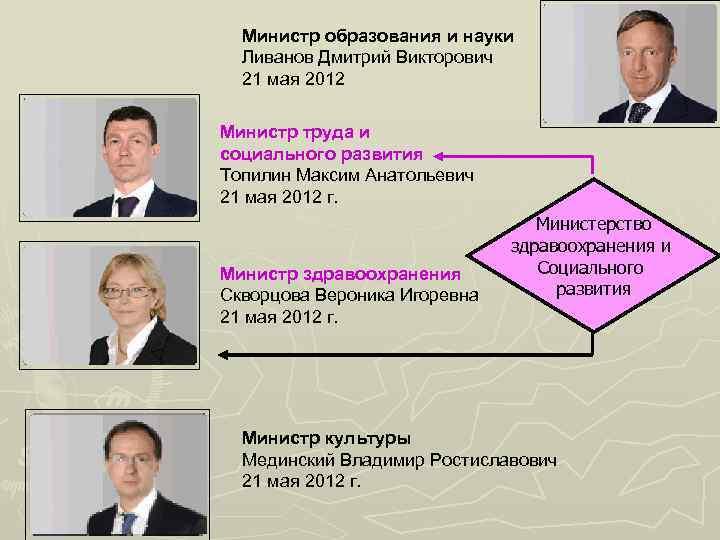 Министр образования и науки Ливанов Дмитрий Викторович 21 мая 2012 Министр труда и социального