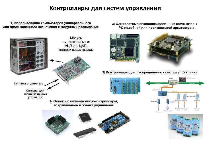 Контроллеры для систем управления