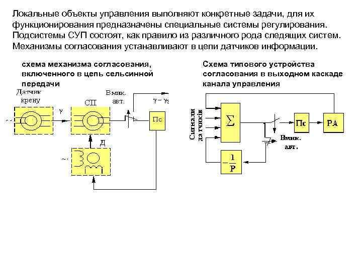 Локальные объекты управления выполняют конкретные задачи, для их функционирования предназначены специальные системы регулирования. Подсистемы