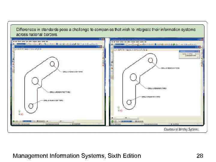 Management Information Systems, Sixth Edition 28