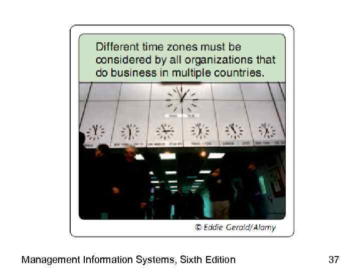 Management Information Systems, Sixth Edition 37