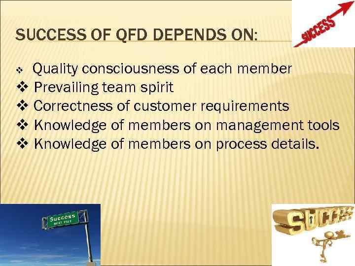SUCCESS OF QFD DEPENDS ON: Quality consciousness of each member v Prevailing team spirit