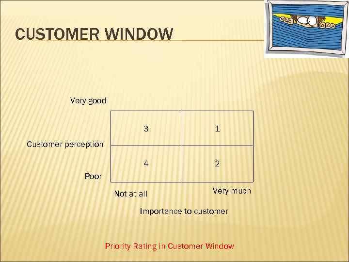 CUSTOMER WINDOW Very good 3 1 4 2 Customer perception Poor Not at all