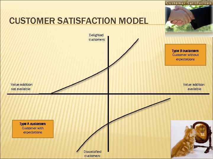 CUSTOMER SATISFACTION MODEL Delighted customers Type B customers Customer without expectations Value addition not
