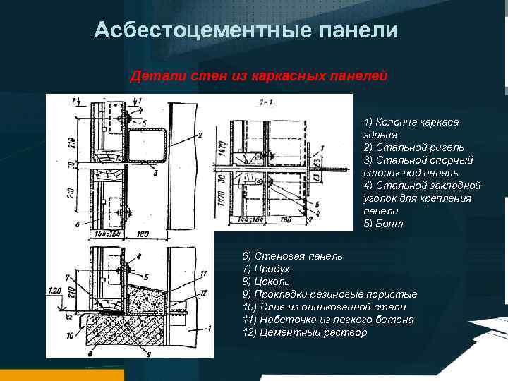 Асбестоцементные панели Детали стен из каркасных панелей 1) Колонна каркаса здания 2) Стальной ригель