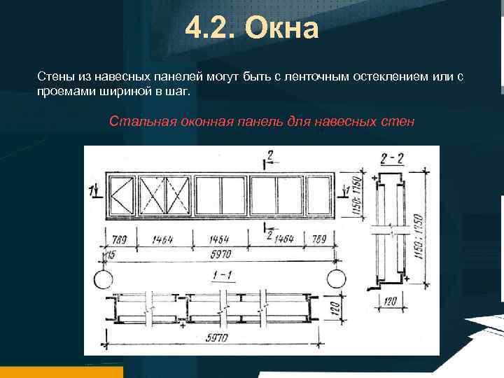 4. 2. Окна Стены из навесных панелей могут быть с ленточным остеклением или с