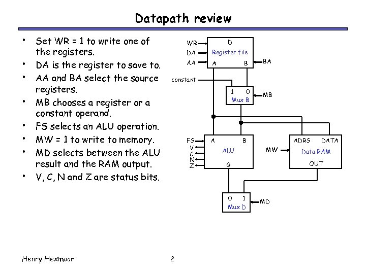 Datapath review • • Set WR = 1 to write one of the registers.