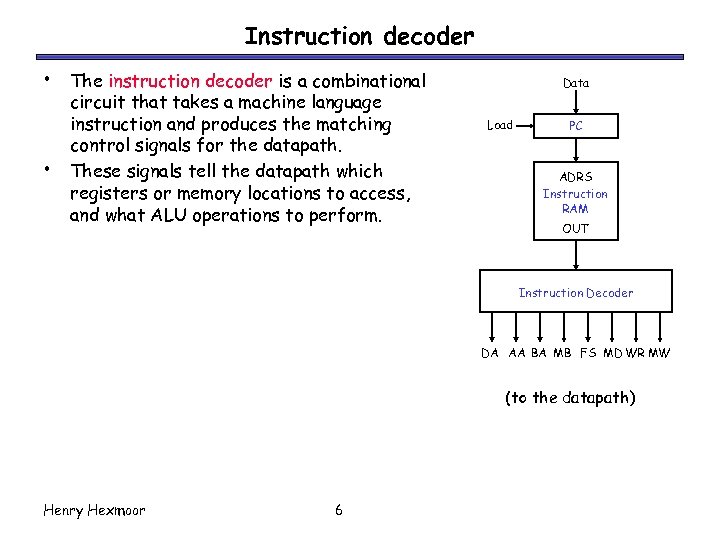 Instruction decoder • • The instruction decoder is a combinational circuit that takes a