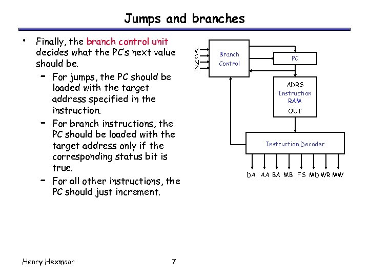 Jumps and branches • Finally, the branch control unit decides what the PC's next