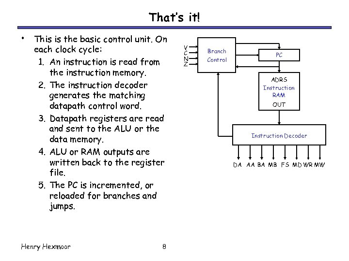 That's it! • This is the basic control unit. On each clock cycle: 1.