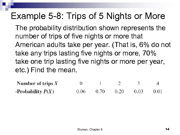 Example 5 -8: Trips of 5 Nights or More The probability distribution shown represents