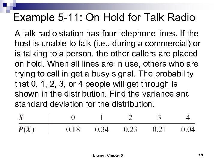 Example 5 -11: On Hold for Talk Radio A talk radio station has four