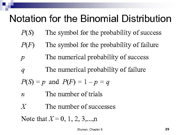 Notation for the Binomial Distribution P(S) The symbol for the probability of success P(F)
