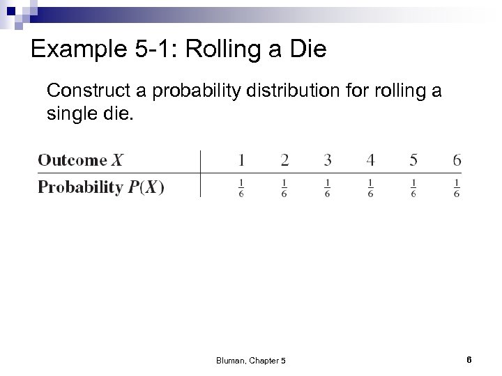 Example 5 -1: Rolling a Die Construct a probability distribution for rolling a single
