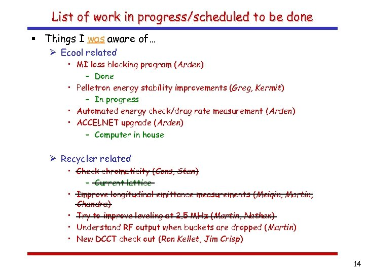List of work in progress/scheduled to be done § Things I was aware of…