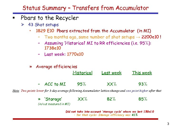 Status Summary – Transfers from Accumulator § Pbars to the Recycler Ø 43 Shot