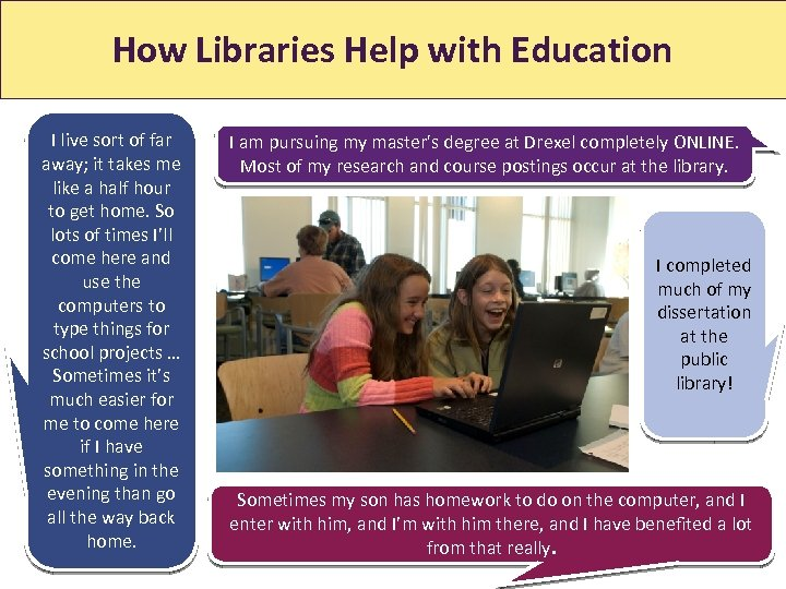 How Libraries Help with Education I live sort of far away; it takes me