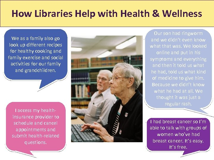 How Libraries Help with Health & Wellness How Libraries Help With Jobs We as
