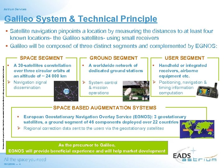 Astrium Services Galileo System & Technical Principle § Satellite navigation pinpoints a location by
