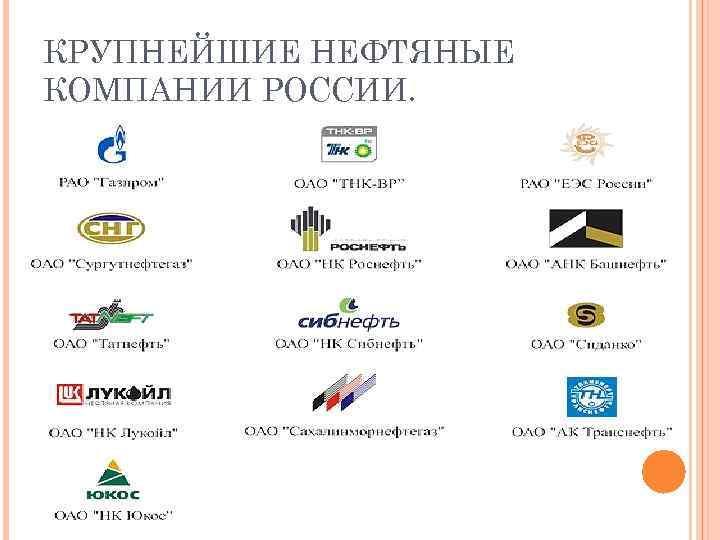 Нефтяные компании россии официальный сайт скачать программу для создания русских сайтов