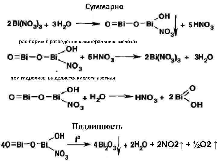 Суммарно растворим в разведенных минеральных кислотах при гидролизе выделяется кислота азотная Подлинность + 2