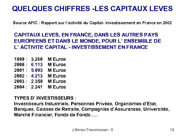 QUELQUES CHIFFRES -LES CAPITAUX LEVES Source AFIC : Rapport sur l'activité du Capital- Investissement