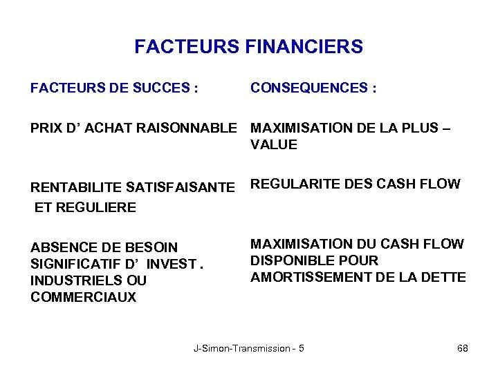 FACTEURS FINANCIERS FACTEURS DE SUCCES : CONSEQUENCES : PRIX D' ACHAT RAISONNABLE MAXIMISATION DE