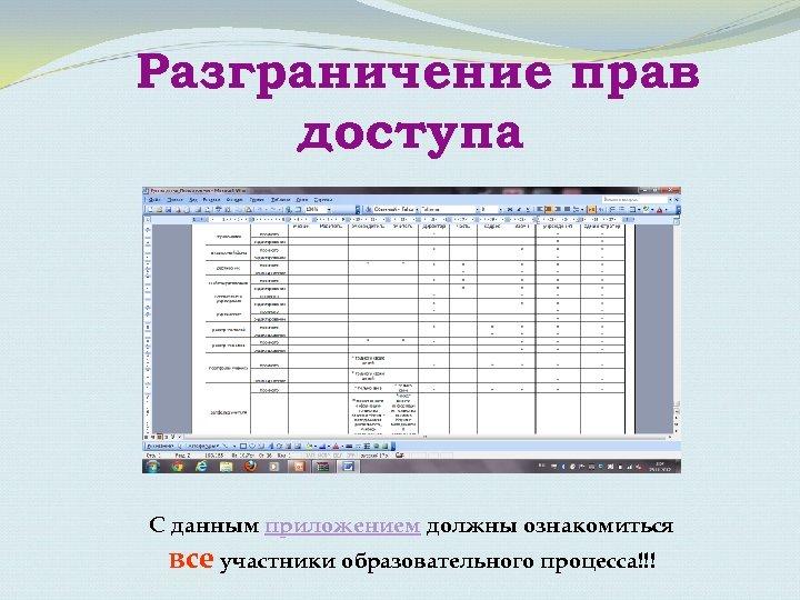 Разграничение прав доступа С данным приложением должны ознакомиться все участники образовательного процесса!!!