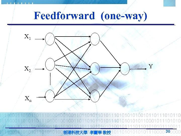 Feedforward (one-way) X 1 Y X 2 Xn 朝陽科技大學 李麗華 教授 30