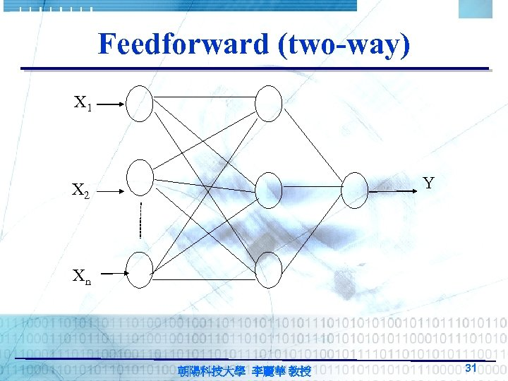 Feedforward (two-way) X 1 Y X 2 Xn 朝陽科技大學 李麗華 教授 31